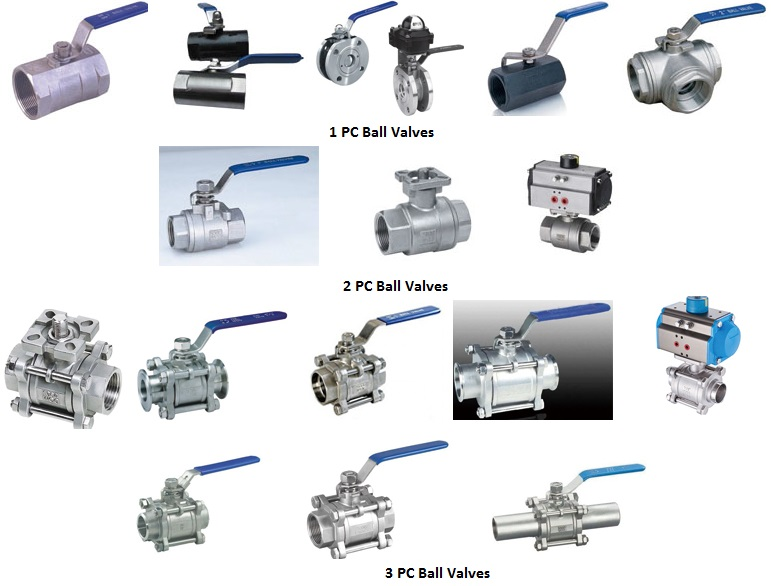1 piece, 2 piece and 3 piece industrial and sanitary ball valves