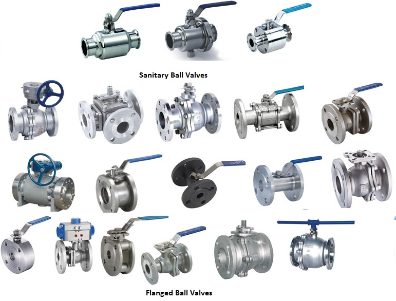 Ball Valves; One Piece, Two Piece, Three Piece, Flanged Industrial and Sanitary Ball Valves of brass, bronze, steel, iron and stainless steel