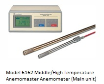 Model 6162 High Temperature Anemometer