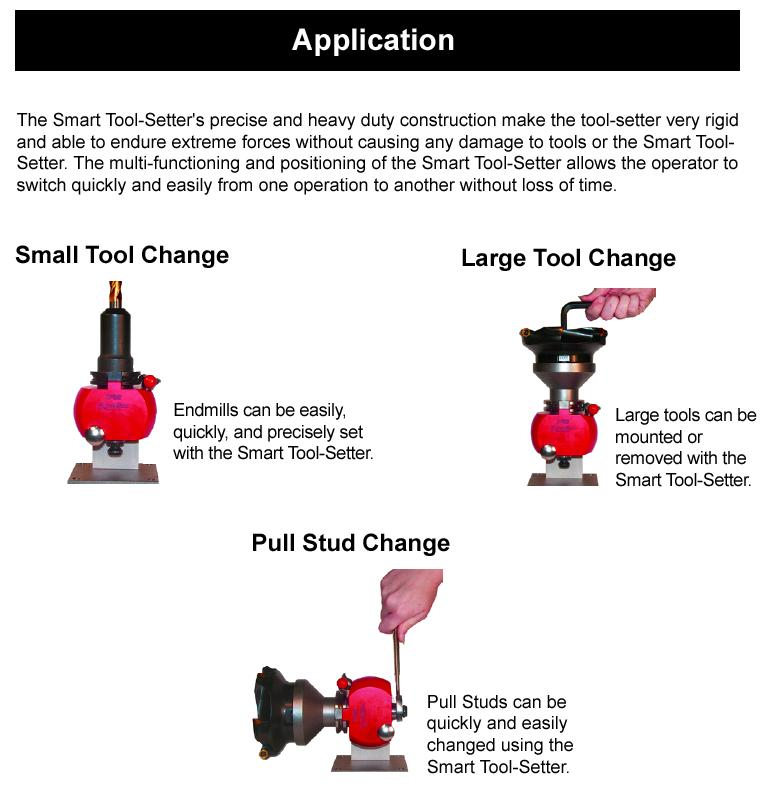 Dorian Tool Setter Applications; Small Tool Change, Large Tool Change, Pull Stud Change