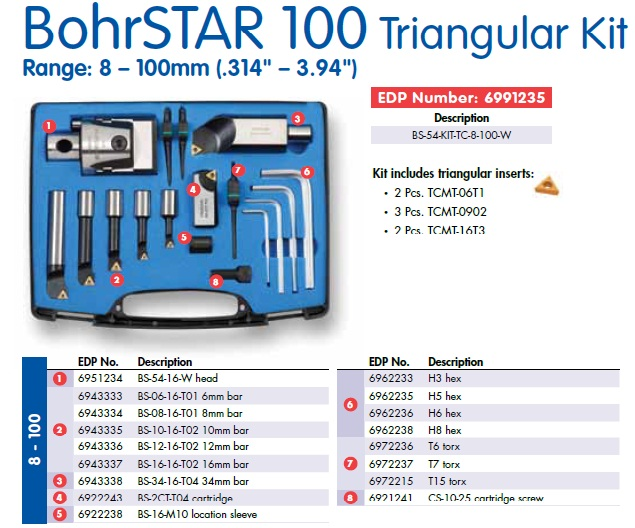 """Techniks Pinzbohr Techniks BohrSTAR 100 Triangular Boring Tool Kit, 8mm-100mm (.314""""-3.94"""") including Accu-Set dial, 6 boring bars, 1 adapter plate with cartridge, 4 hex and 3 Torx wrenches, carrying case and 7 coated TCMT inserts.  Tool holder is purchas"""