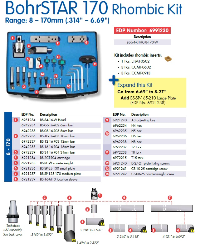 """Techniks Pinzbohr Techniks BohrSTAR 170 Triangular Boring Tool Kit, 8mm-100mm (.314""""-3.94"""") including Accu-Set dial, 6 boring bars, 1 adapter plate with cartridge, 4 hex and 3 Torx wrenches, carrying case and 7 coated TCMT inserts.  Tool holder is purchas"""