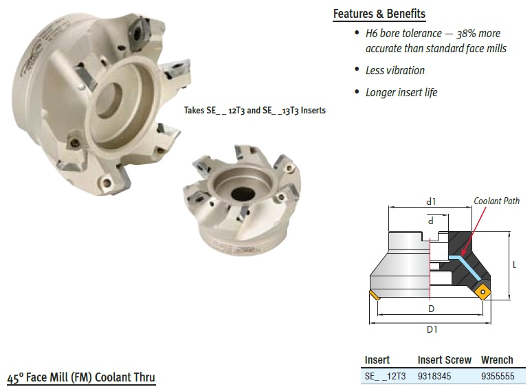 """45 degree 2"""" Face Mill Package c/w 40 Inserts"""